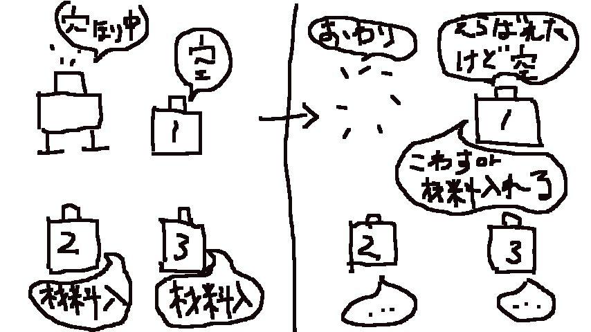Minecrafterししゃもがマインクラフトで作ったデータパック「Automatic Boring Machine」の紹介をする14