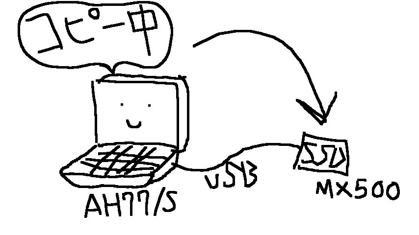 Minecrafterししゃもの中の人がLIFEBOOK-AH77/Sを分解しSSDに交換する6