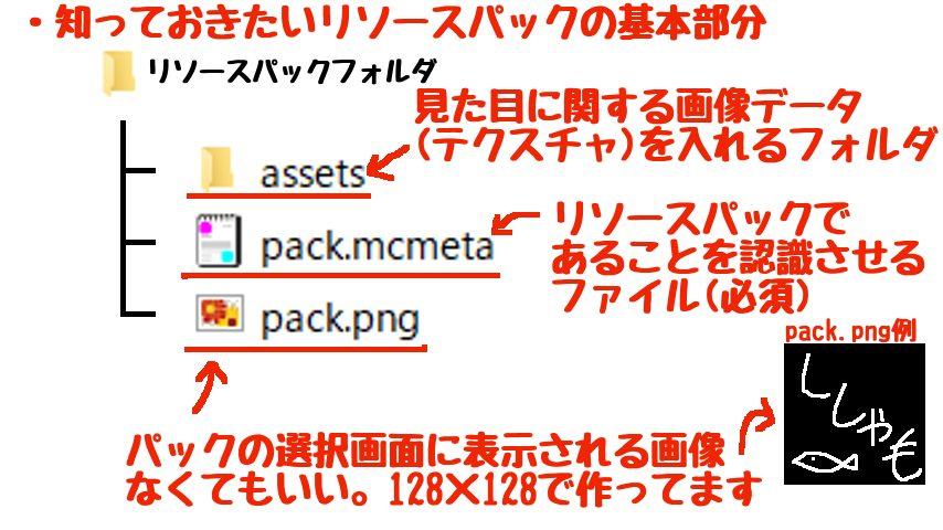 葉っぱを桜に変える自作リソースパックの作り方2