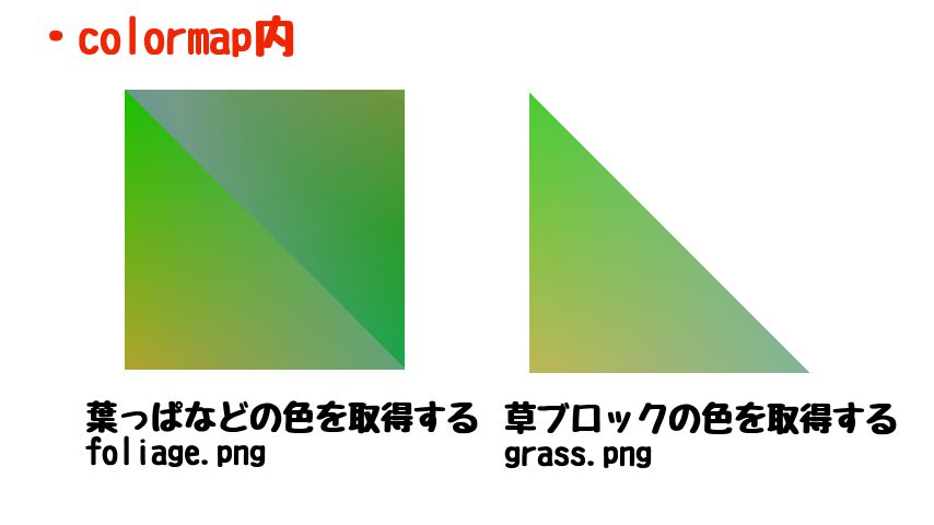 葉っぱを桜に変える自作リソースパックの作り方6