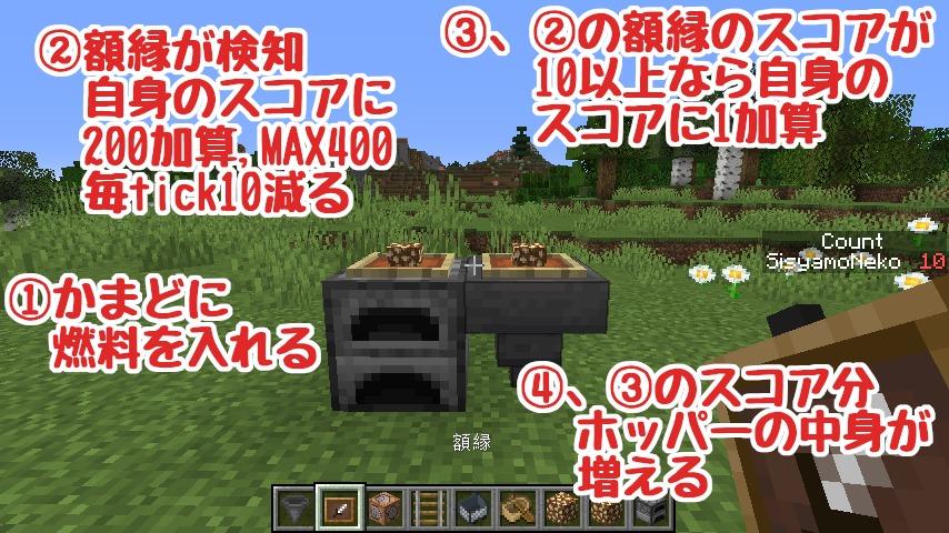 Minecrafterししゃもがマインクラフトのコマンドでエンティティ←→ブロックエンティティ間での複雑な値の受け渡しを考えてみる1